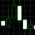 MetaTraderのローソク足